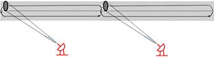 2х FOD РЛС обслуживает ВПП до 4 км