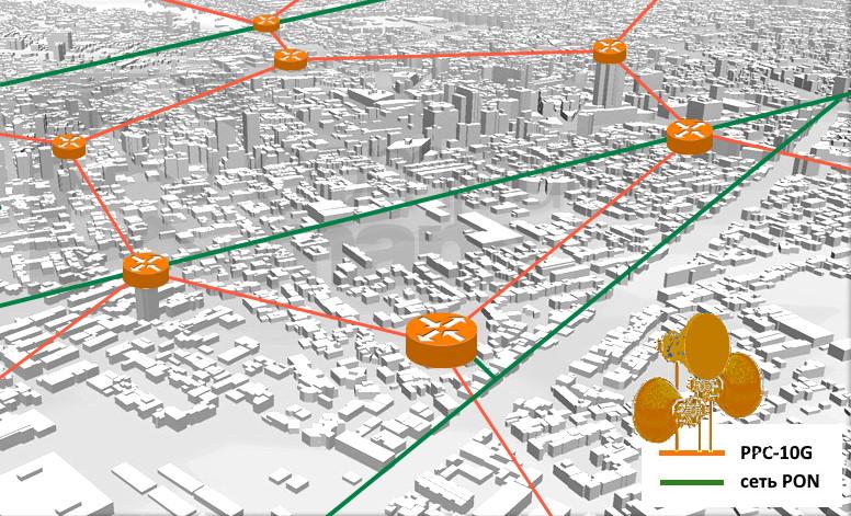 Ячеистые сети типа Terragraph – как в исполнении от Facebook, так и независимых операторов