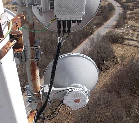 радиомост 10 Gigabit Ethernet радиорелейная линия