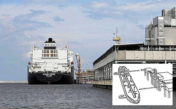 Радиолокационный швартовочный сенсор ИПДС-76 предназначен для облегчения швартовки и докования судов