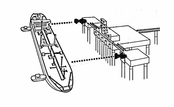 Радар 76ГГц для автоматизации швартовочных работ