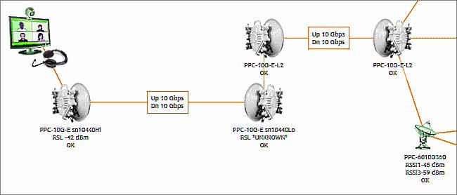 ПО для удаленного мониторинга и сетевого управления радиомостами PPC-10G на основе Zabbix