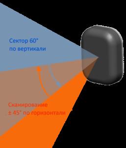MobiBridge 10G — это всепогодный компактный радиомост миллиметрового диапазона