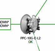 ПО для удаленного сетевого управления радиомостами PPC-10G на основе Zabbix
